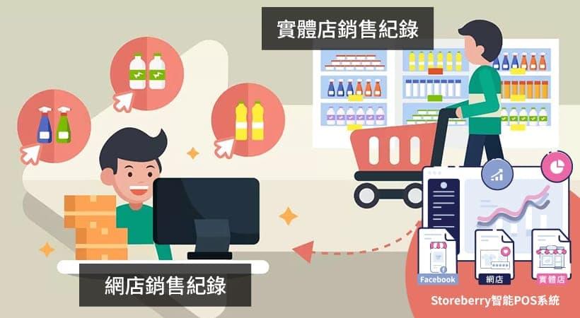 【痛點1】傳統POS系統已過時,線上線下銷售及顧客資料錯漏百出!