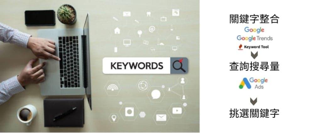 【關鍵字市場調查】4個免費工具配搭使用,精準制訂您的網店SEO關鍵字策略