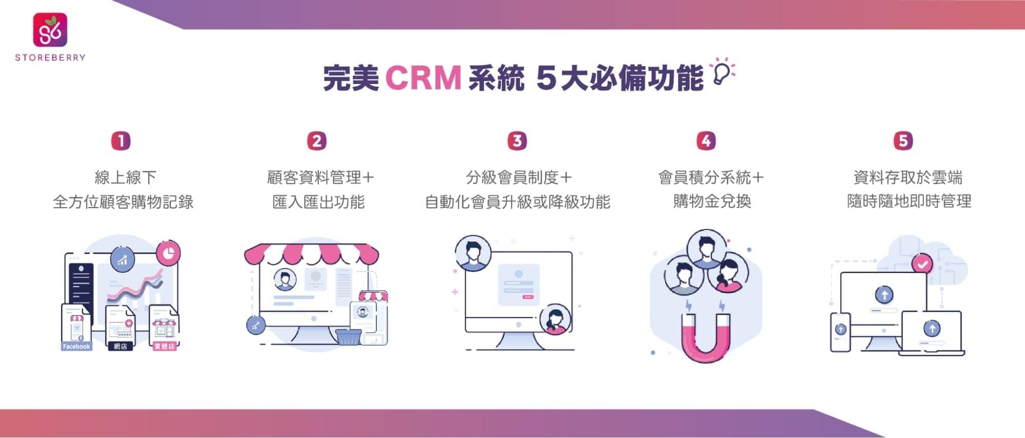 完美 CRM 系統的5大必備功能!商家及企業該如何選擇 CRM 系統?