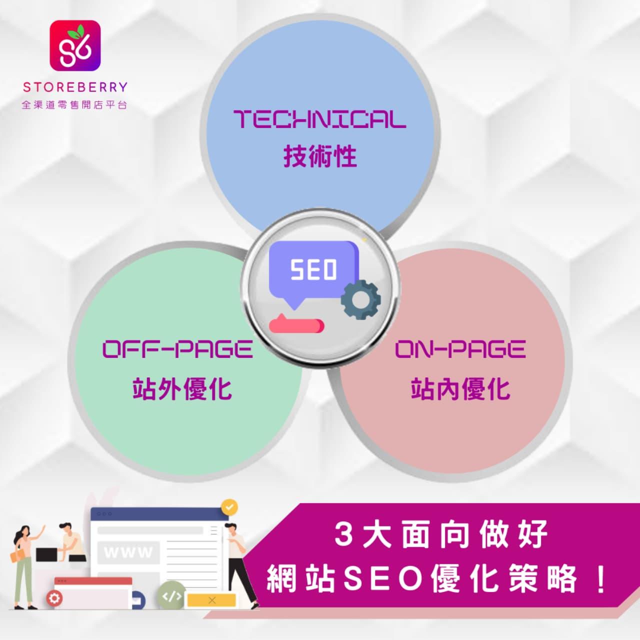 【SEO 教學】3大面向做好網站 SEO 優化策略!