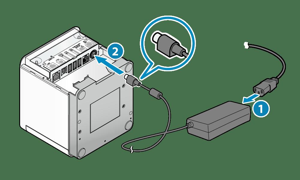 Hardware Kits Setup: Printer/ Scanner/ Credit Card Reader